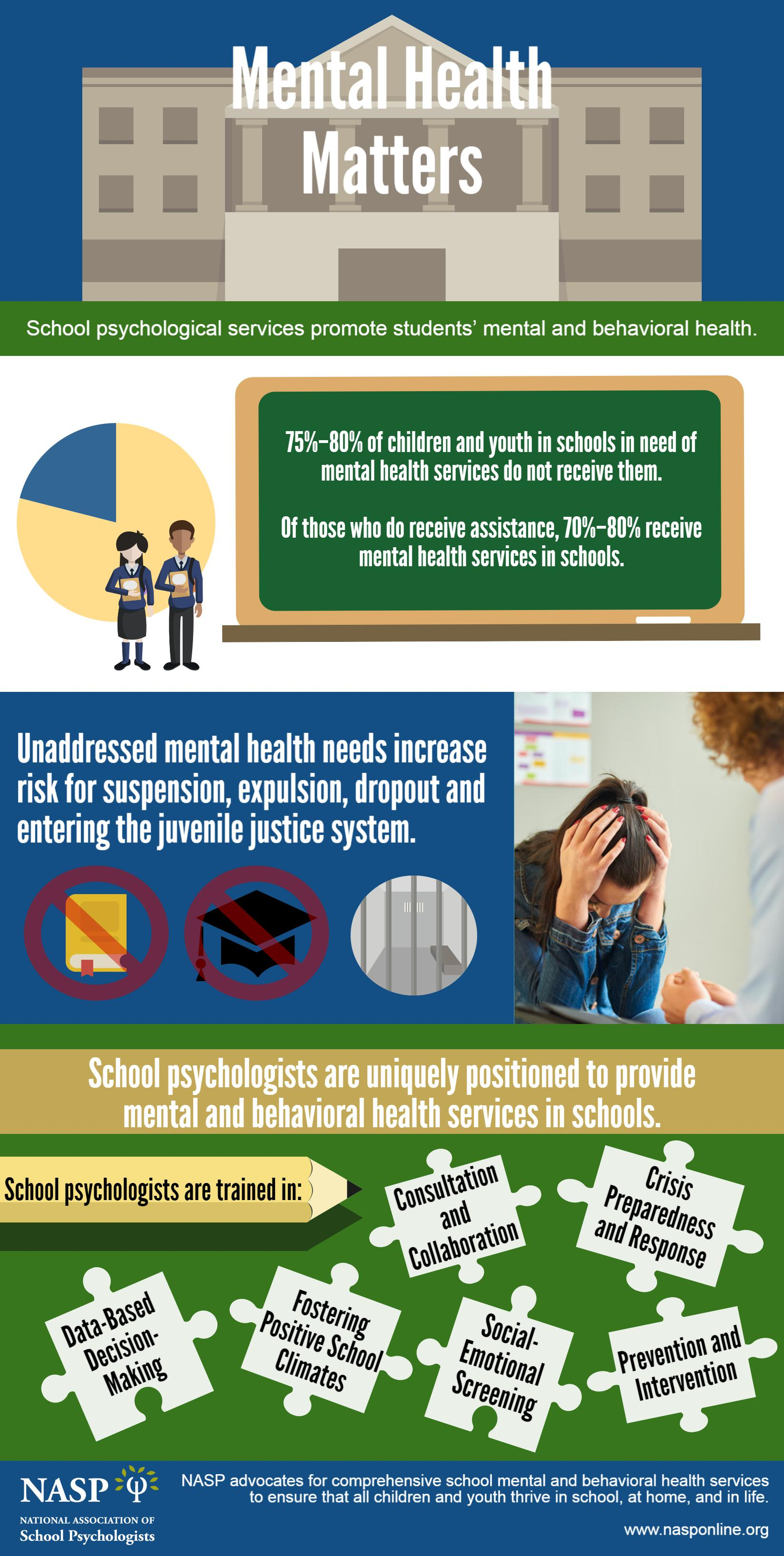 psychology and mental health services Provides strategies, resources, and training in psychological and mental health issues, including coping with tragedy, crisis intervention and prevention, school psychology and suicide prevention.