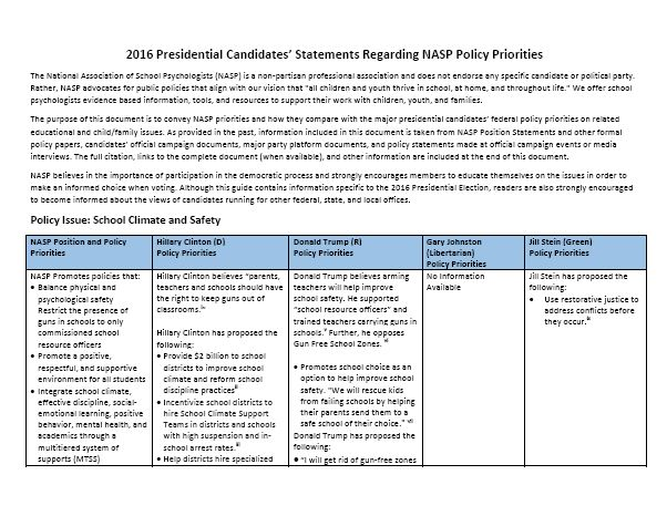 2016 Presidential Candidates\' Statements Regarding NASP Policy ...