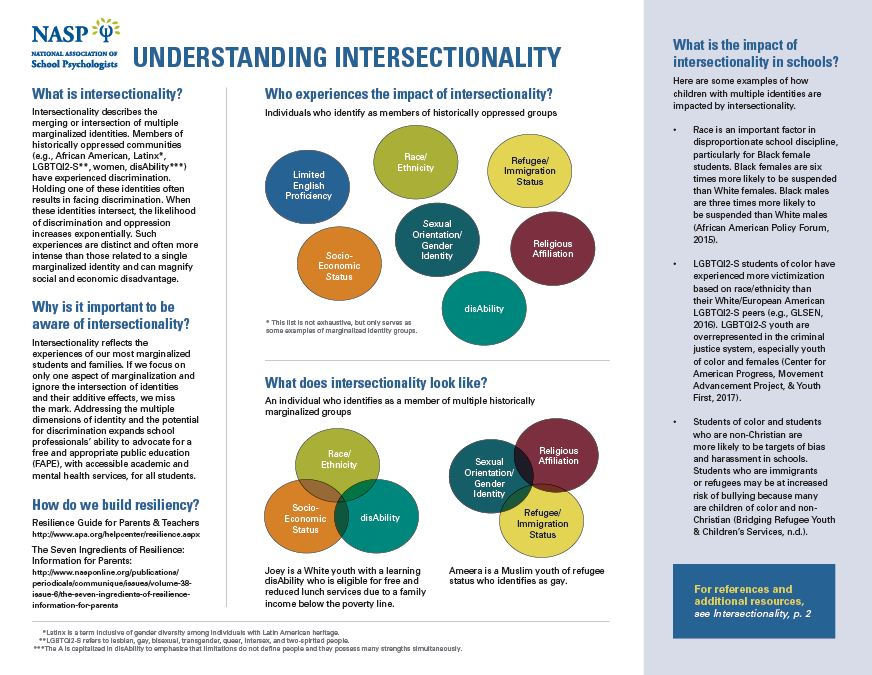 Intersectionality And School Psychology Implications For Practice