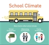Infographic on School Climate thumbnail